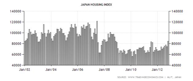 japanhousing