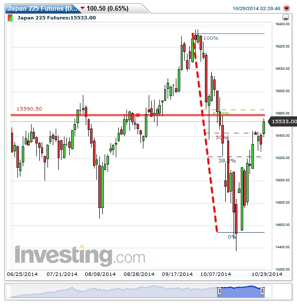 Japan resistance and fibs